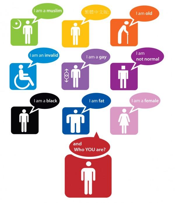 dyskryminacja